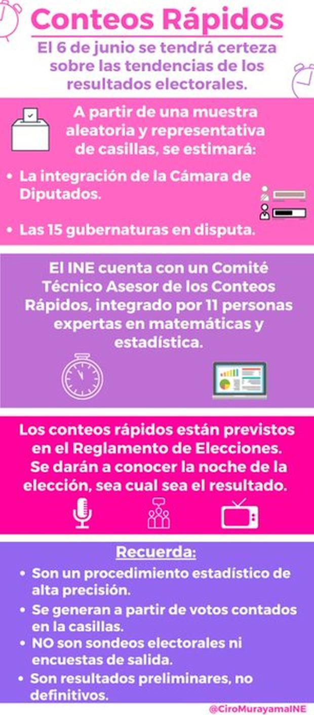 (Foto: INE)
