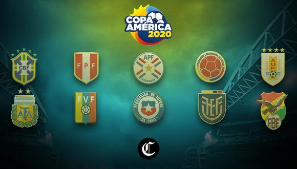 Tabla Copa América 2021 en vivo: así van las posiciones del Grupo A y Grupo B en la previa a la fecha 4
