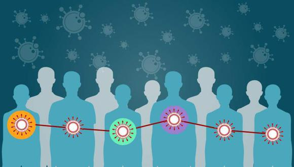 Variantes del coronavirus. (BBC)