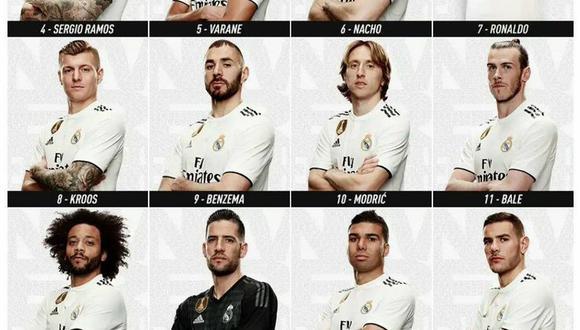 Cristiano Ronaldo no posó con la nueva camiseta del Real Madrid. (Foto: captura)