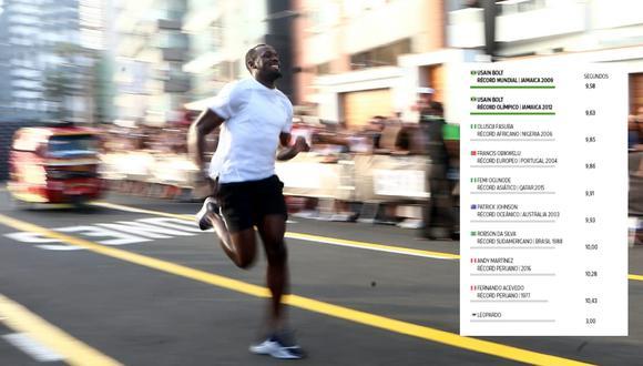 El atleta jamaiquino Usain Bolt es el hombre más rápido del mundo en los 100 metros. ¿Cuál es el registro peruano?. (Foto: Alessandro Currarino)