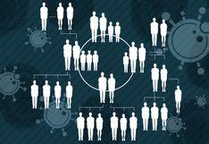 COVID-19: los gráficos que muestran cómo una reunión familiar terminó con 41 contagiados en apenas 16 días
