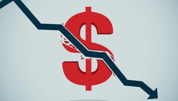 104 días Hábiles es lo máximo que puede durar el procedimiento acelerado de refinanciamiento concursal (PARC), si es que se presenta alguna impugnación que retrase los procedimientos.