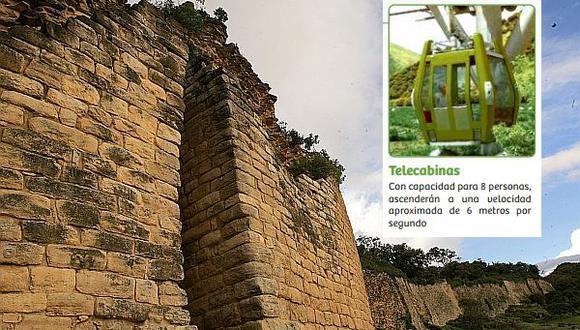Consorcio franco-peruano construirá el Teleférico de Kuélap