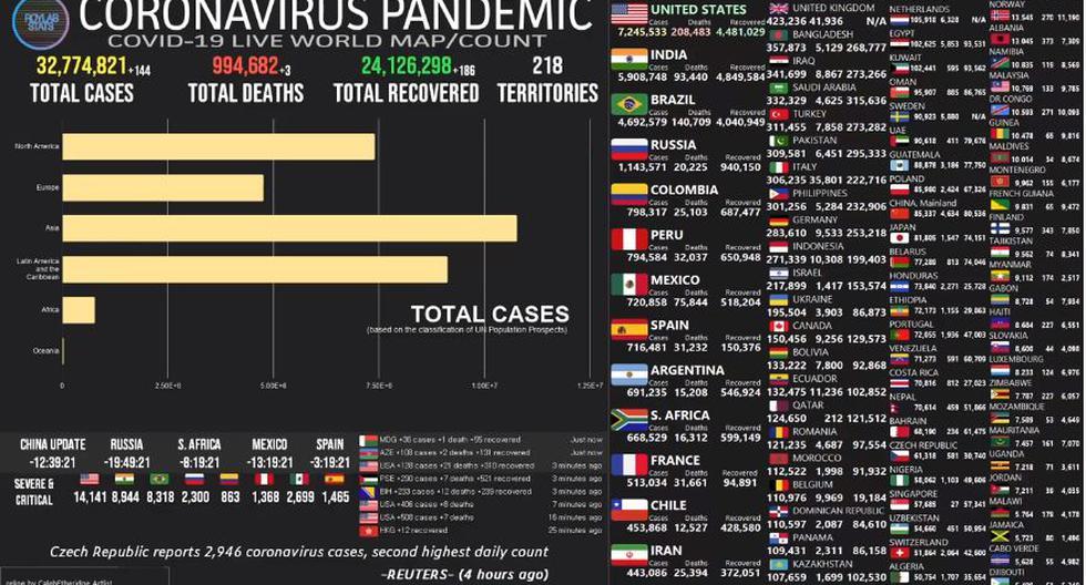 Mapa del coronavirus COVID-19 EN VIVO hoy, sábado 26 de septiembre del 2020. (Universidad John Hopkins).