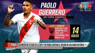Copa América 2021: Paolo Guerrero no podrá convertirse en goleador histórico