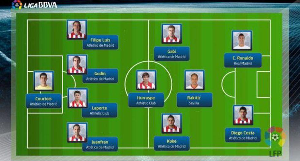 Once ideal de la Liga española con Cristiano y sin Messi