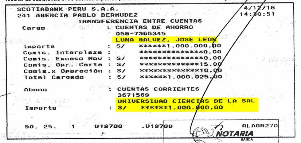 El excongresista Luna Gálvez aportó un capital de S / 1 millón en diciembre del 2018 y se convirtió en accionista mayoritario de la universidad.