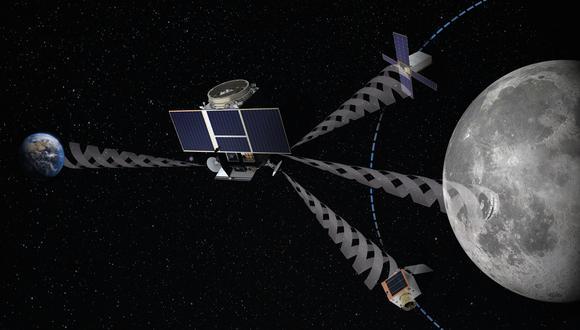 Representación de una constelación de satélites de la ESA. (ESA)