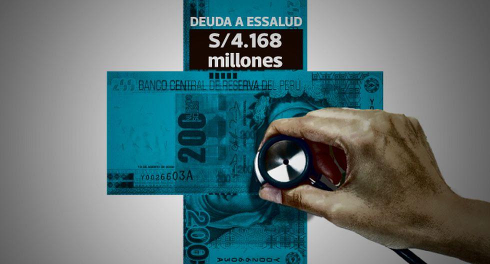 La semana pasada, la presidenta ejecutiva de Essalud, Fiorella Molinelli, declaró a El Comercio que en este decreto también se fijará que, en el 2021, el aporte de los trabajadores CAS se incremente al 55% de la UIT. (Ilustración: El Comercio)