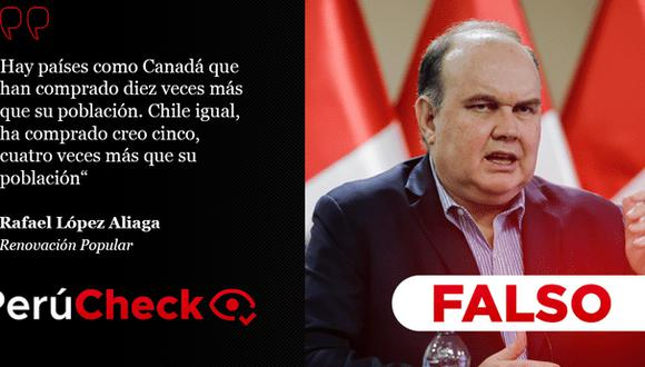 PerúCheck. La afirmación del candidato presidencial de Renovación Popular fue sometida a fact checking.