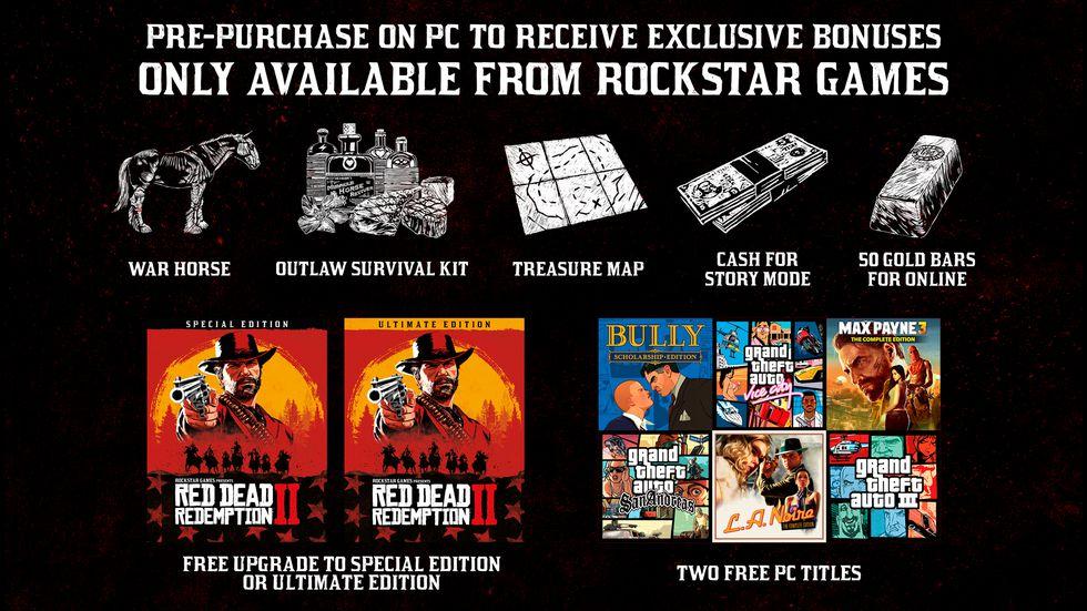 Por la pre compra de RDR2, Rockstar regalará dos juegos desarrollados por ellos. (Imagen: Rockstar)