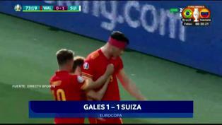 Eurocopa: Disfruta de los mejores goles