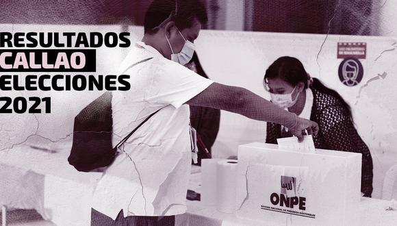 Conoce los resultados de las Elecciones 2021 en el Callao, según el conteo de la ONPE | Foto: Diseño El Comercio