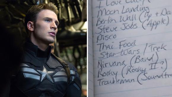 Capitán América: los secretos de la película