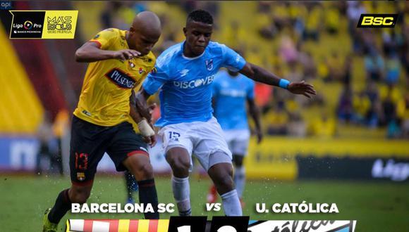 Universidad Católica venció 2-1 al Barcelona por la fecha 5 de la Serie A de Ecuador. | Foto: Barcelona SC