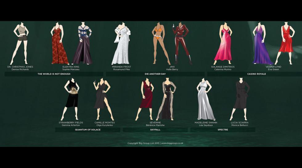 Los icónicos trajes de las chicas de James Bond [FOTOS] - 3
