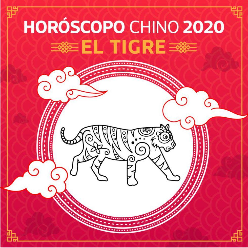 El Tigre es conocido por ser el animal más impulsivo del Horóscopo Chino (Foto: El Comercio)