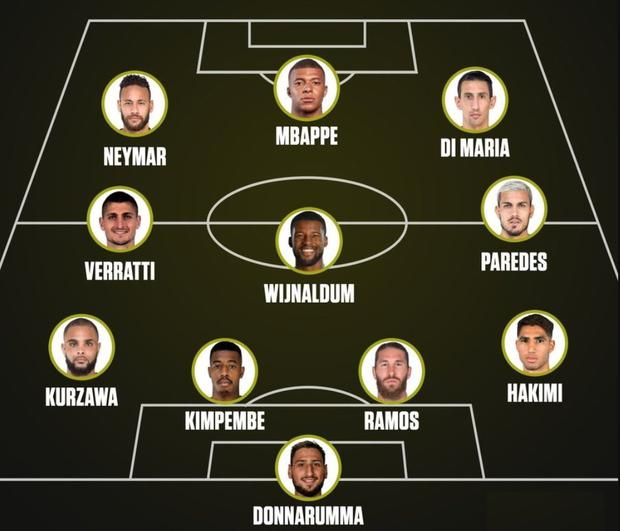 The great team that PSG could present this season.