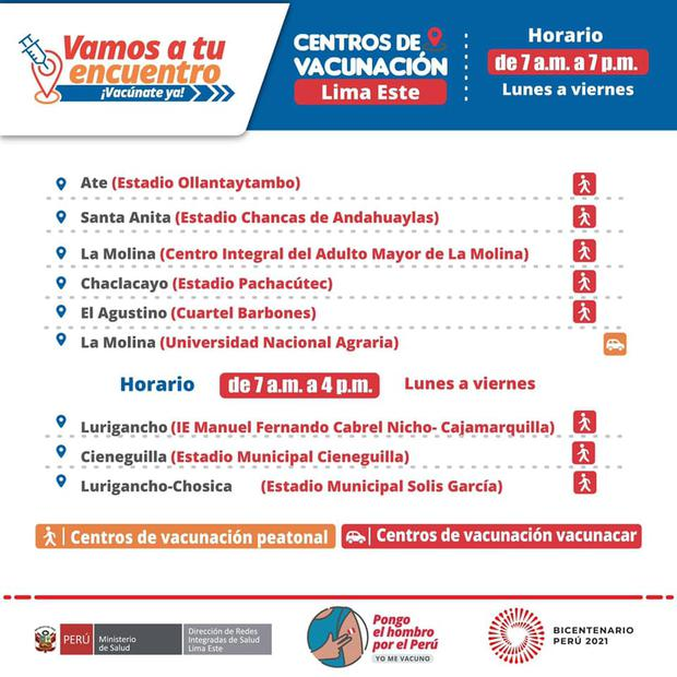 Get to know the vaccinations in charge of the Diris Lima Este.