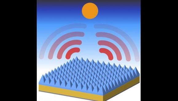 Crean una nueva generación de paneles solares