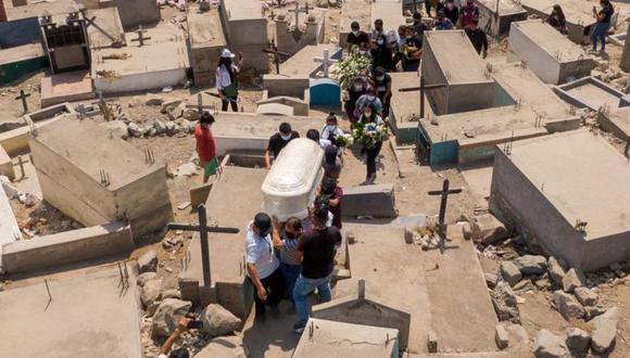 """El nuevo número concuerda con el llamado """"exceso de muertes"""", una medida de cuántas personas más están muriendo respecto a las tendencias de años anteriores. (Foto: GETTY IMAGES)."""