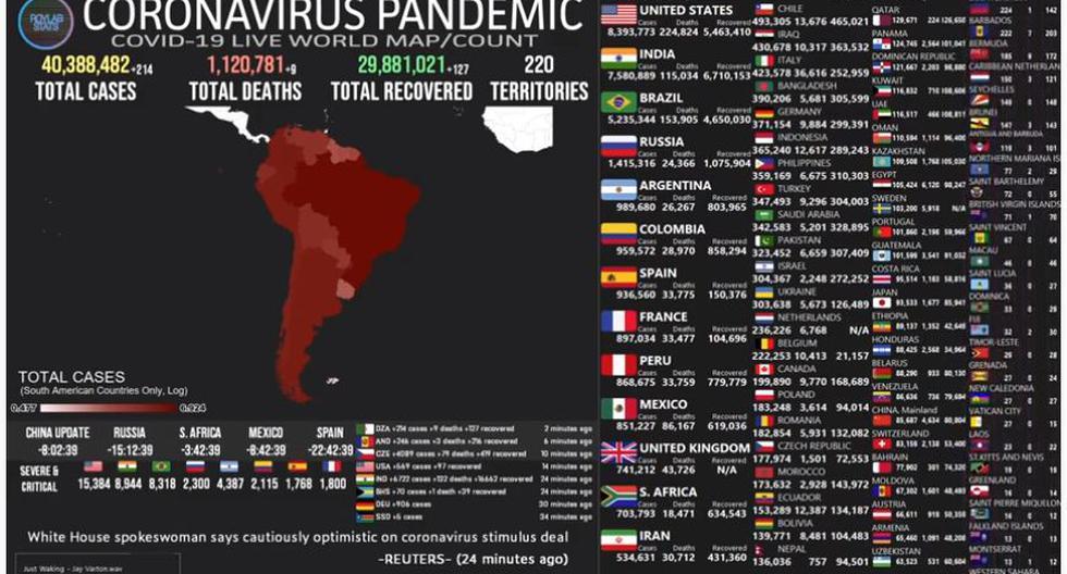 Mapa del coronavirus COVID-19 EN VIVO hoy, miércoles 21 de octubre del 2020. (Universidad Johns Hopkins).