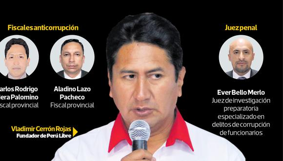 El exgobernador regional de Junín Vladimir Cerrón Rojas afronta en libertad más de 20 pesquisas por el presunto delito de corrupción de funcionarios abiertas hace seis años. Imagen: El Comercio