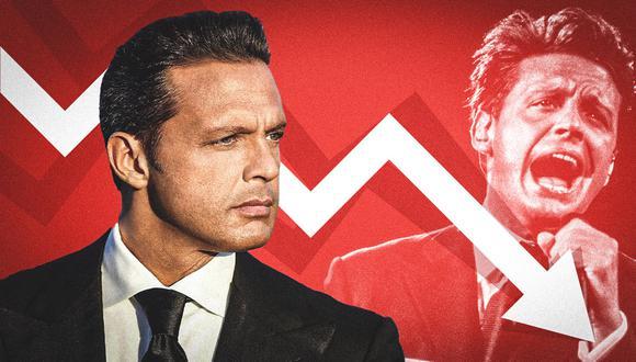Así cómo la serie de TV salvó la economía de Luis Miguel. (Diseño: El Comercio)
