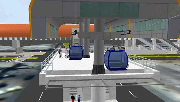 La propuesta de vincular la estación Naranjal del Metropolitano en Independencia con la estación San Carlos de la línea 1 del metro de Lima con un teleférico de seis kilómetros de largo. (Foto: Protransporte)