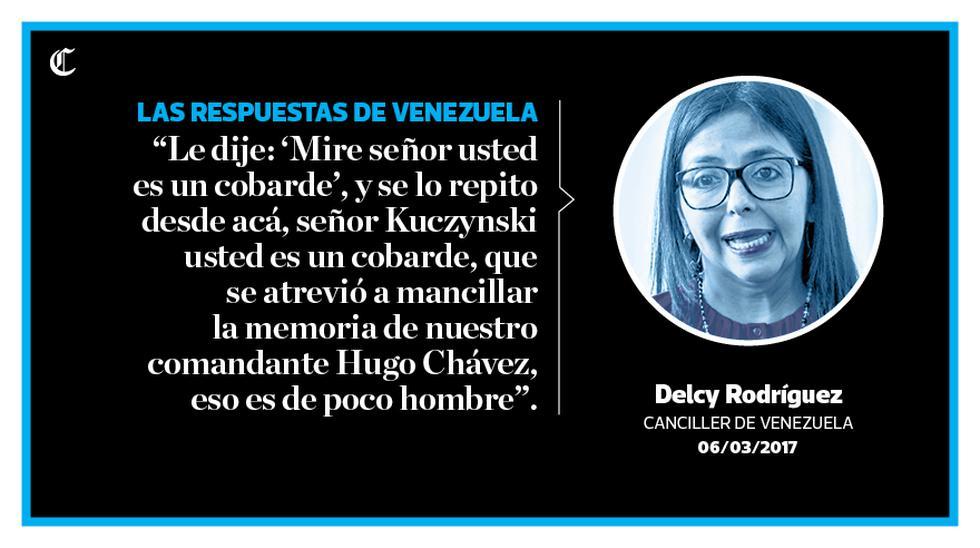 PPK sobre Venezuela y las respuestas del régimen de Maduro - 18