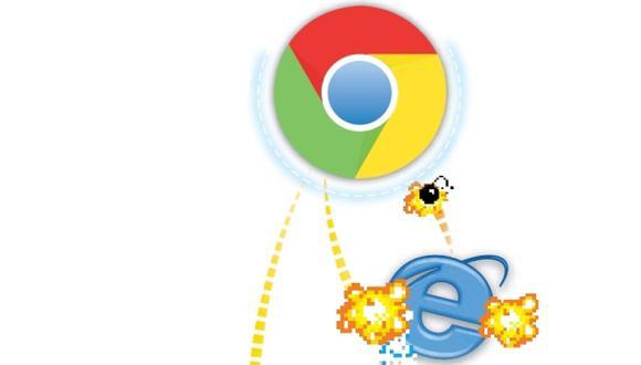 Chrome destronó a Internet Explorer como el navegador más usado