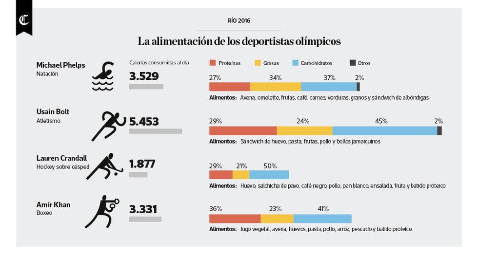 Infografía: regiones con presencia de minería informal e ilegal - 2