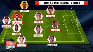 Copa América 2021: ¿Cómo formará Perú en su debut frente a Brasil?
