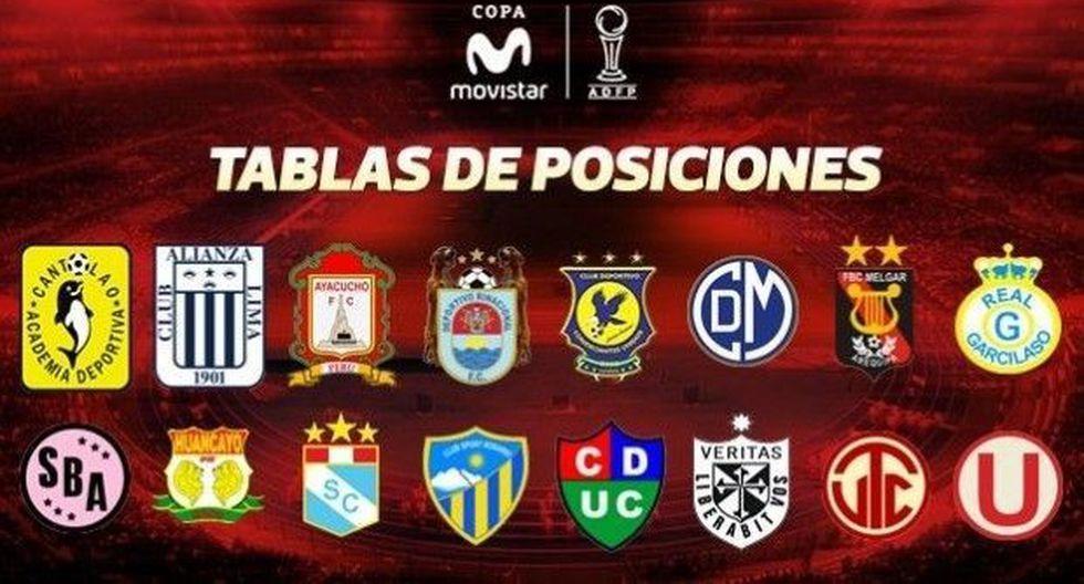 Torneo Apertura EN VIVO: la tabla de posiciones de la novena jornada. (Foto: El Comercio)