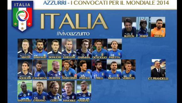 Sin Giuseppe Rossi: mira la lista de 23 de Italia para la Copa