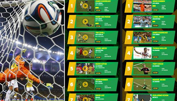 VOTA POR EL MEJOR: elige el gol y a la estrella de Brasil 2014