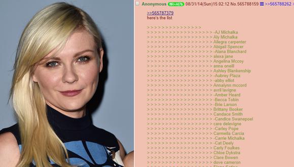 Kirsten Dunst y la lista de famosas hackeadas. (Foto: Getty Images/ Captura de pantalla)
