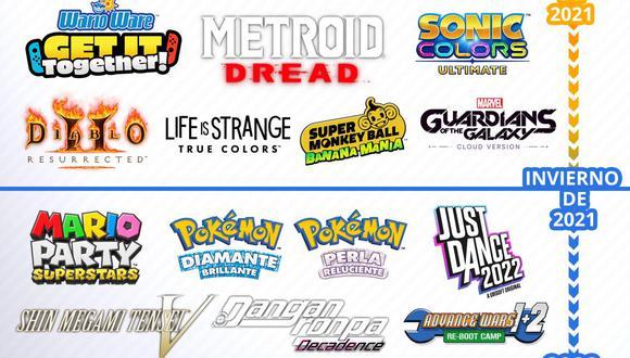 Estos son todos los videojuegos que saldrán para Nintendo Switch en 2021 y 2022. (Imagen: Nintendo)