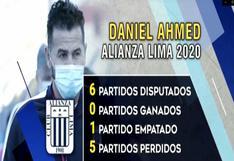 Alianza Lima: conoce los pobres números de los técnicos del 2020