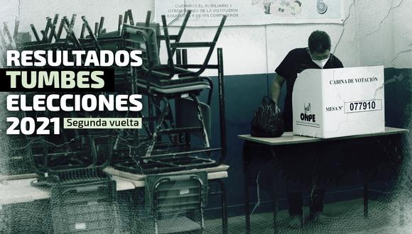 Conoce los resultados electorales en Tumbes | Foto: Diseño El Comercio