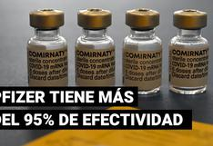 La vacuna de Pfizer tiene más del 95% de efectividad frente al coronavirus, según estudio