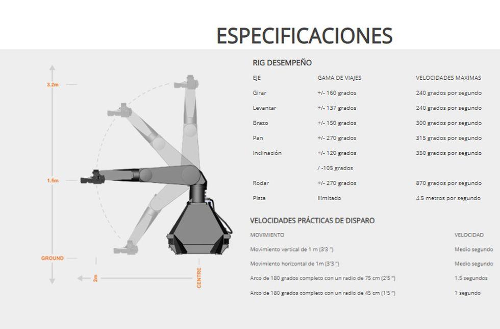 Especificaciones del Bolt CineBot. (Foto: Mark Roberts Motion Control)