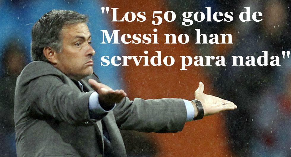Las Diez Frases De José Mourinho Dedicadas Al Barcelona