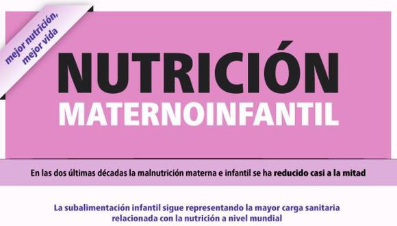 Diez verdades sobre la nutrición materno infantil en el mundo