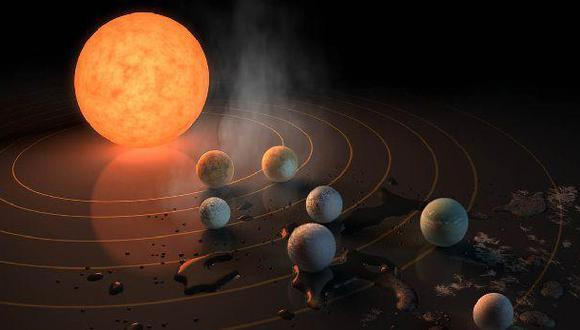 Ilustración de la estrella Trappist-1 y sus siete planetas similares a la Tierra. (Foto: NASA/JPL-Caltech/R. Hurt/IPAC)