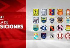 Tabla Liga 1 EN VIVO: posiciones, resultados en directo de la jornada 8, acumulado y descenso