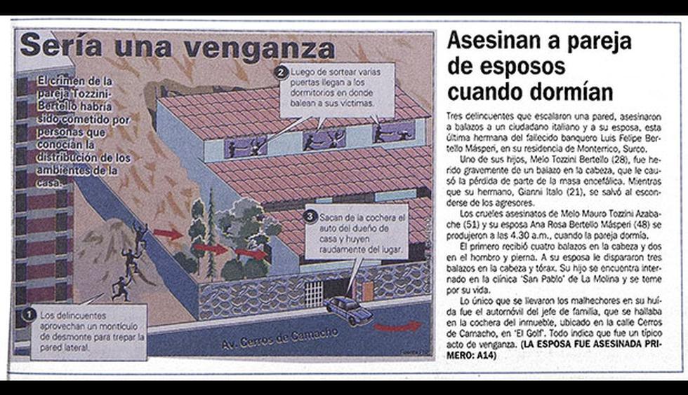A 20 años de la tragedia de los Tozzini   - 1