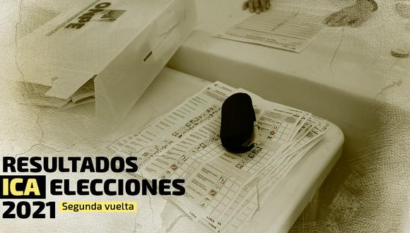 Conoce los resultados electorales en Ica. (Diseño de foto: GEC)