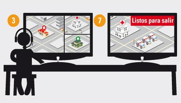 Sismos: cómo debería ser la red de comunicación de autoridades